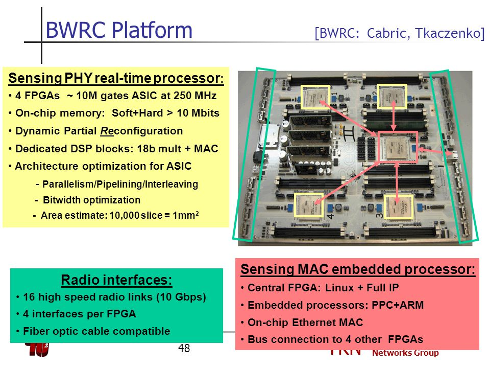 BWRC Platform [BWRC: Cabric, Tkaczenko]